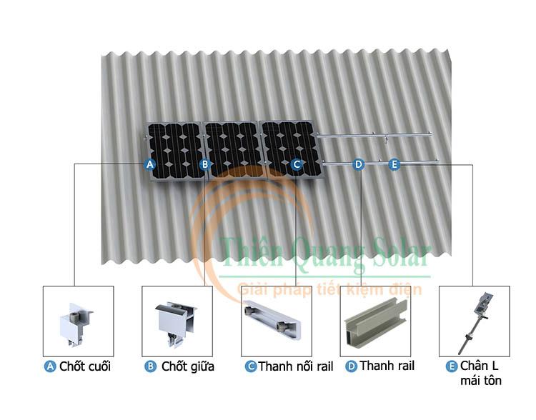 Tiêu chí chọn khung giá đỡ tấm pin năng lượng mặt trời đạt chuẩn